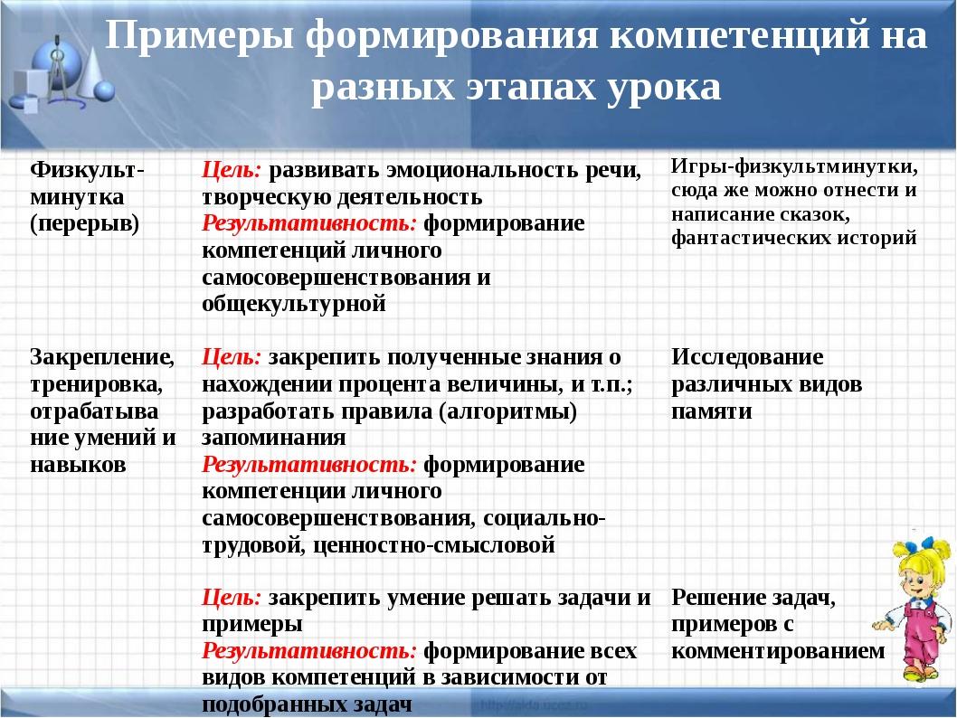 Примеры формирования компетенций на разных этапах урока Физкульт-минутка(пере...