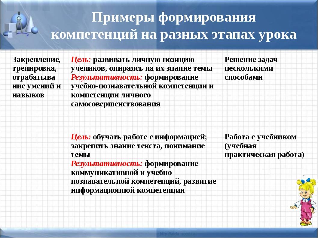 Примеры формирования компетенций на разных этапах урока Закрепление, трениров...