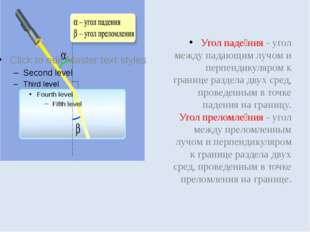 Угол паде́ния - угол между падающим лучом и перпендикуляром к границе раздел