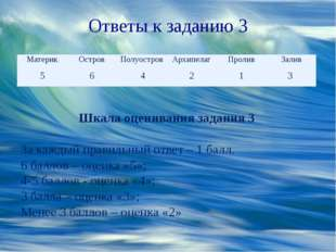 Ответы к заданию 3 Шкала оценивания задания 3 За каждый правильный ответ – 1