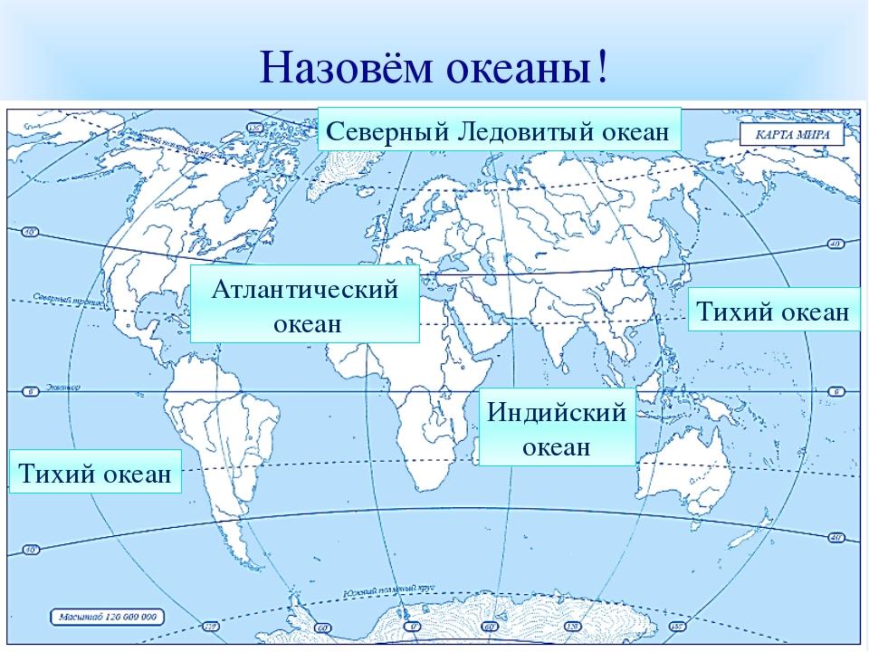 Назовём океаны! Северный Ледовитый океан Тихий океан Тихий океан Индийский ок...