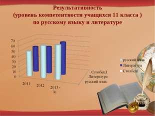 Результативность (уровень компетентности учащихся 11 класса ) по русскому язы