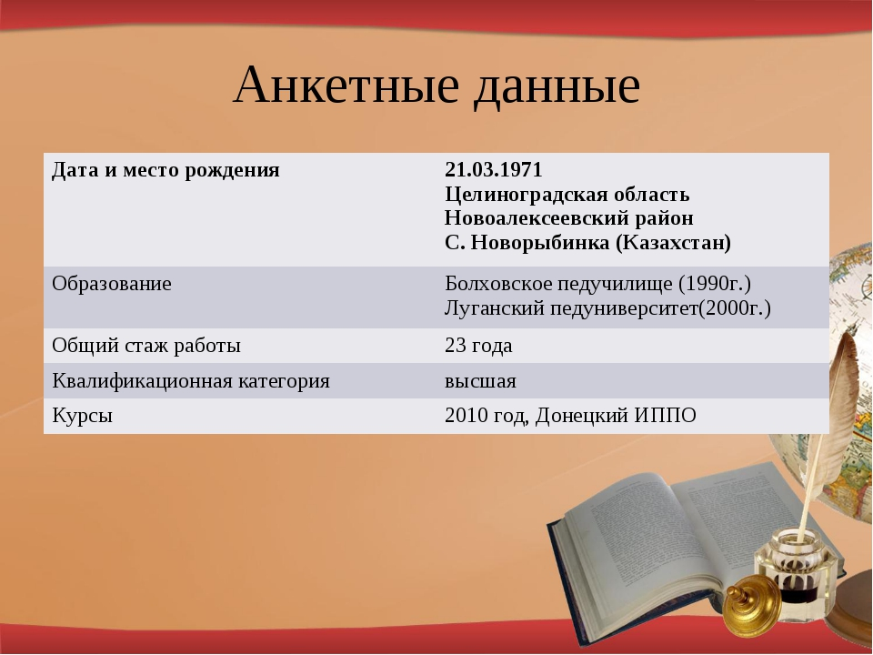 Анкетные данные Дата и место рождения21.03.1971 Целиноградская область Новоа...
