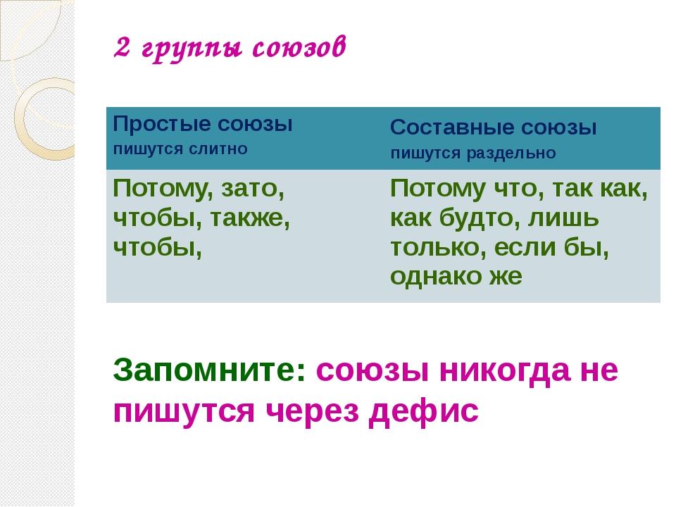 2 группы союзов Запомните: союзы никогда не пишутся через дефис Простые союзы...