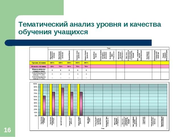 * Тематический анализ уровня и качества обучения учащихся
