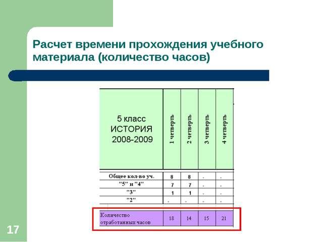 * Расчет времени прохождения учебного материала (количество часов)
