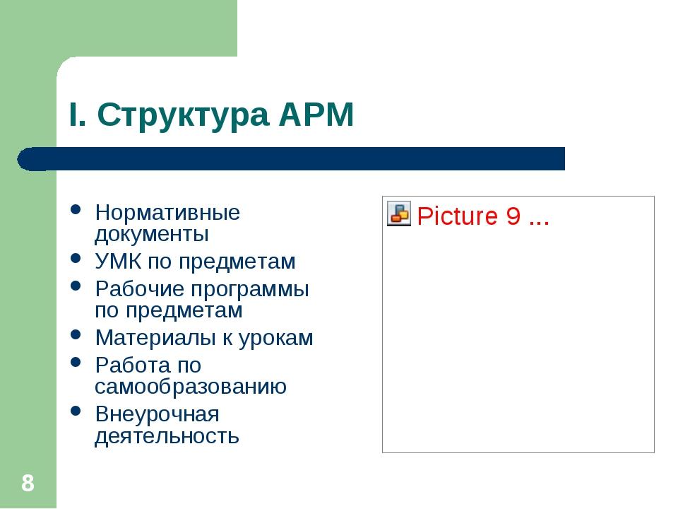 * I. Структура АРМ Нормативные документы УМК по предметам Рабочие программы п...