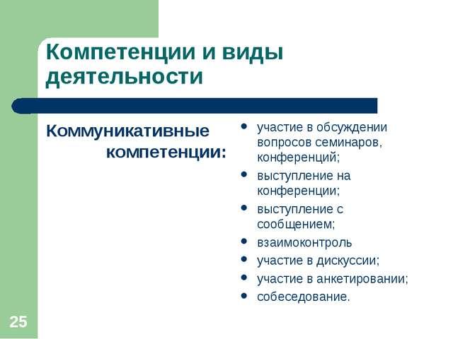 * Компетенции и виды деятельности Коммуникативные   компетенции: участие в...