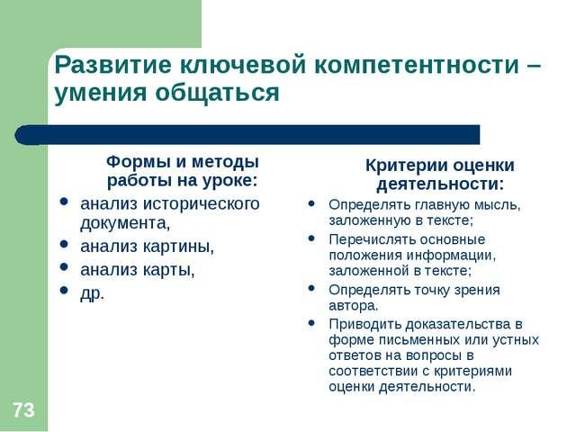 * Формы и методы работы на уроке: анализ исторического документа, анализ кар...
