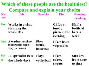Which of these people are the healthiest? Compare and explain your choice Na-