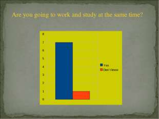 Are you going to work and study at the same time?