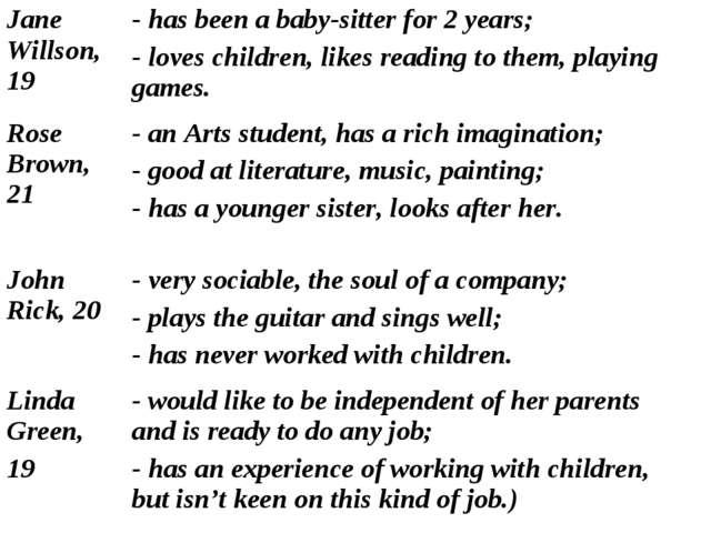 Jane Willson, 19 - has been a baby-sitter for 2 years; - loves children, lik...