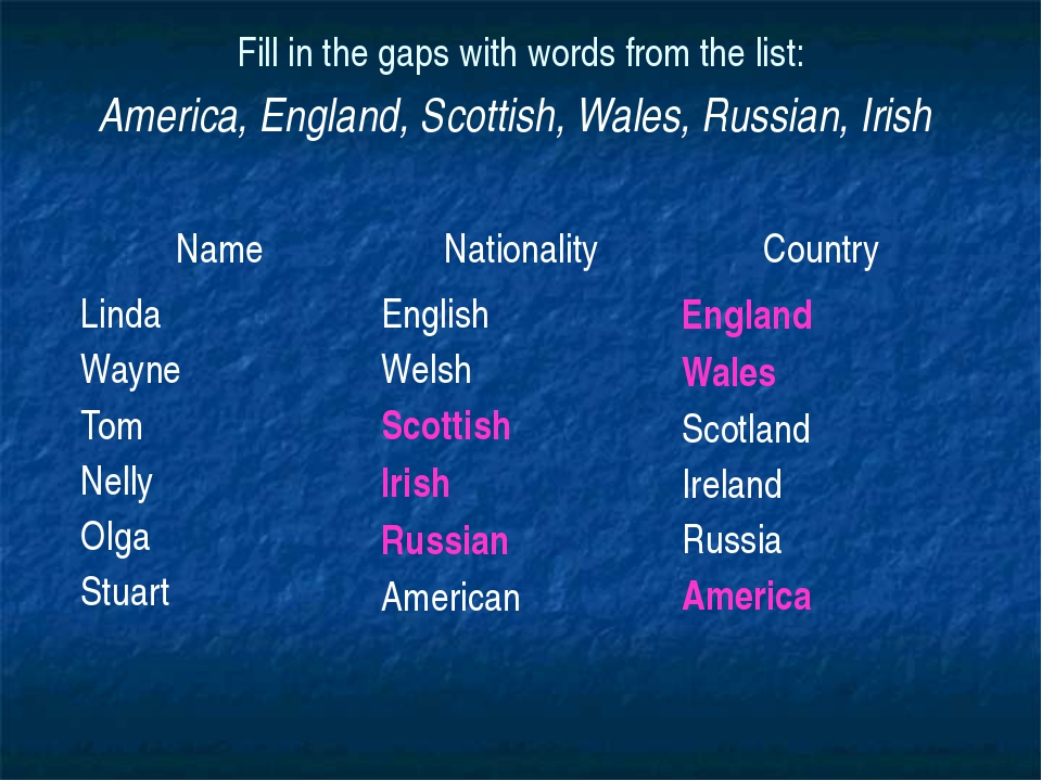 Fill in the gaps with words from the list: America, England, Scottish, Wales...
