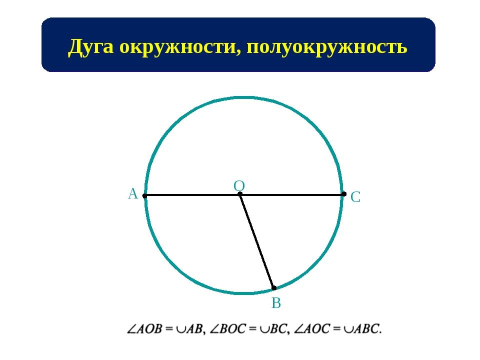 Дуга окружности, полуокружность А C B О