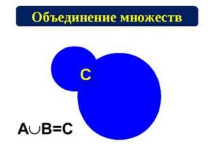 Объединение множеств C