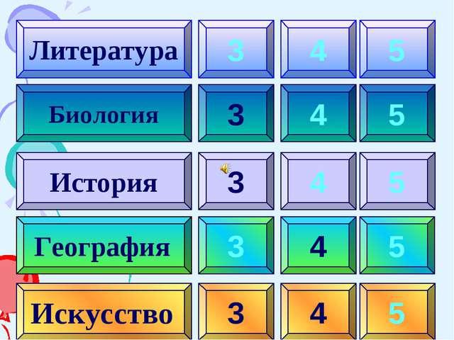 Литература 3 4 5 3 4 5 3 4 5 3 4 5 3 4 5 Биология История География Искусство...