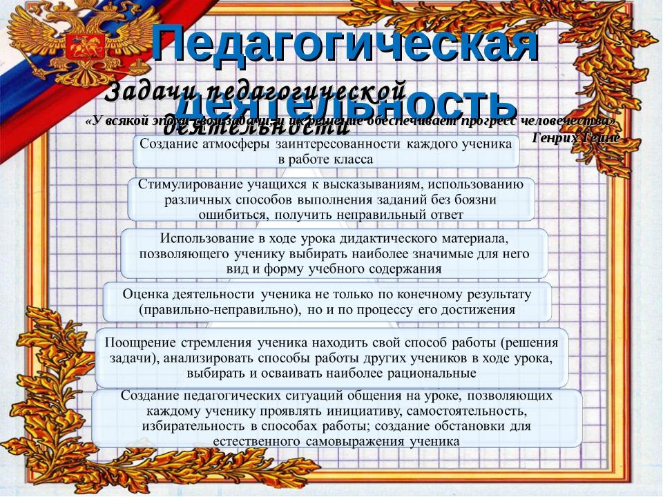 Содержание Раздел I. Общие сведения об учителе Раздел II. Результаты педагог...