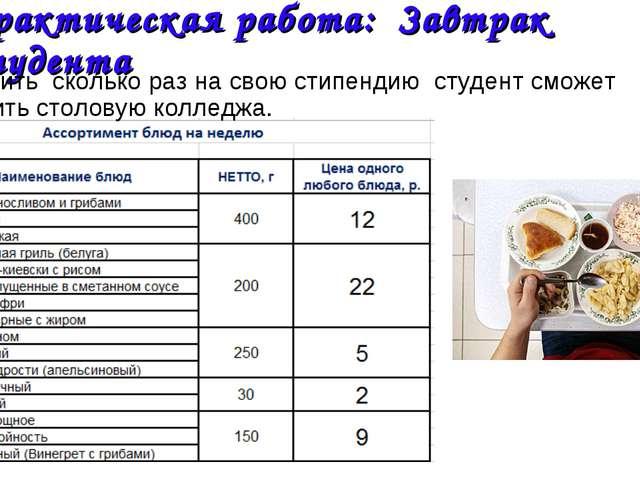 Практическая работа: Завтрак студента Выяснить сколько раз на свою стипендию...