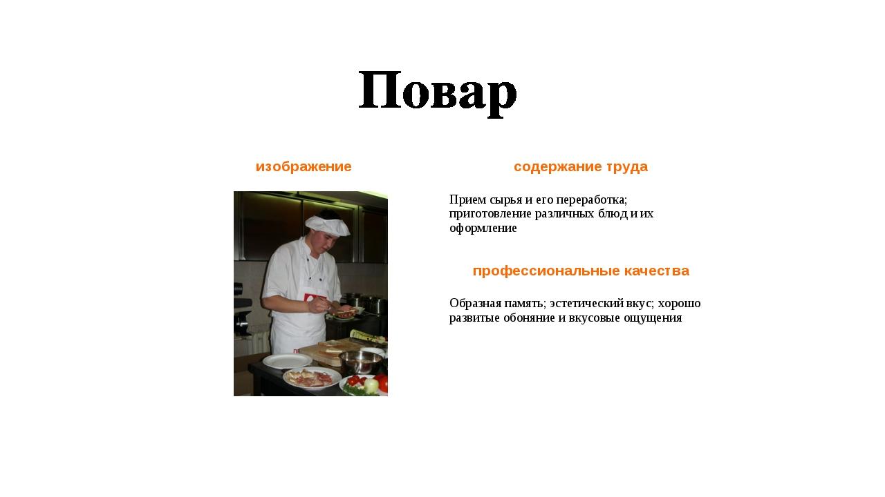Презентацию на тему повар