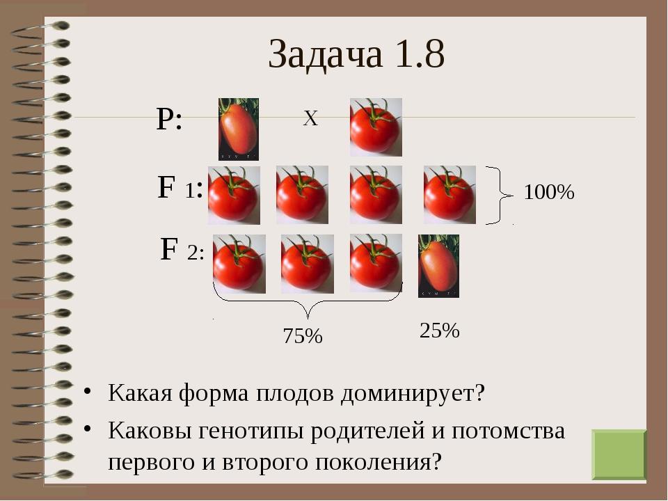 * Задача 1.8 Какая форма плодов доминирует? Каковы генотипы родителей и потом...