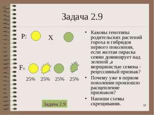 * Задача 2.9 Каковы генотипы родительских растений гороха и гибридов первого