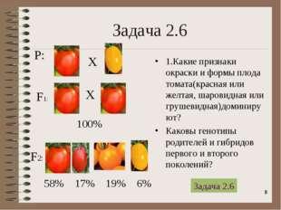 * Задача 2.6 1.Какие признаки окраски и формы плода томата(красная или желтая