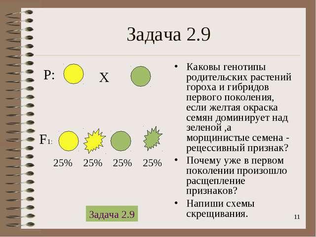 * Задача 2.9 Каковы генотипы родительских растений гороха и гибридов первого...