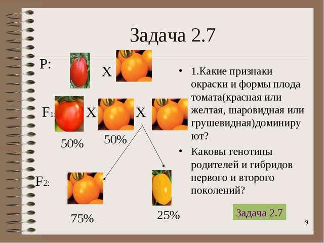 * Задача 2.7 1.Какие признаки окраски и формы плода томата(красная или желтая...