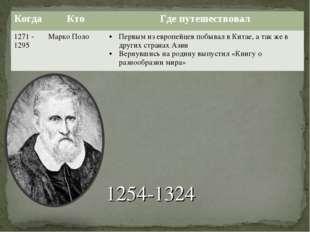 1254-1324 КогдаКтоГде путешествовал 1271 - 1295Марко ПолоПервым из европе