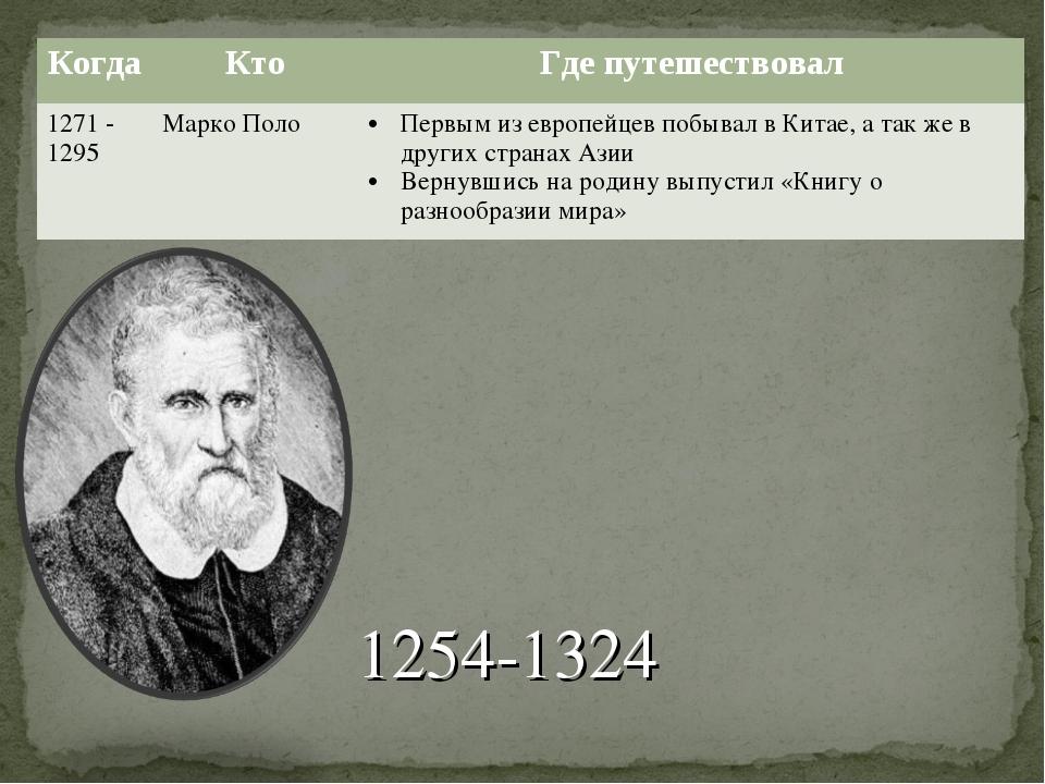 1254-1324 КогдаКтоГде путешествовал 1271 - 1295Марко ПолоПервым из европе...