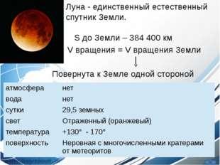 Луна - единственный естественный спутник Земли. S до Земли – 384 400 км V вра