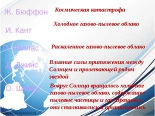 Ж. Бюффон И. Кант П. Лаплас Д. Джинс Космическая катастрофа Холодное газово-п