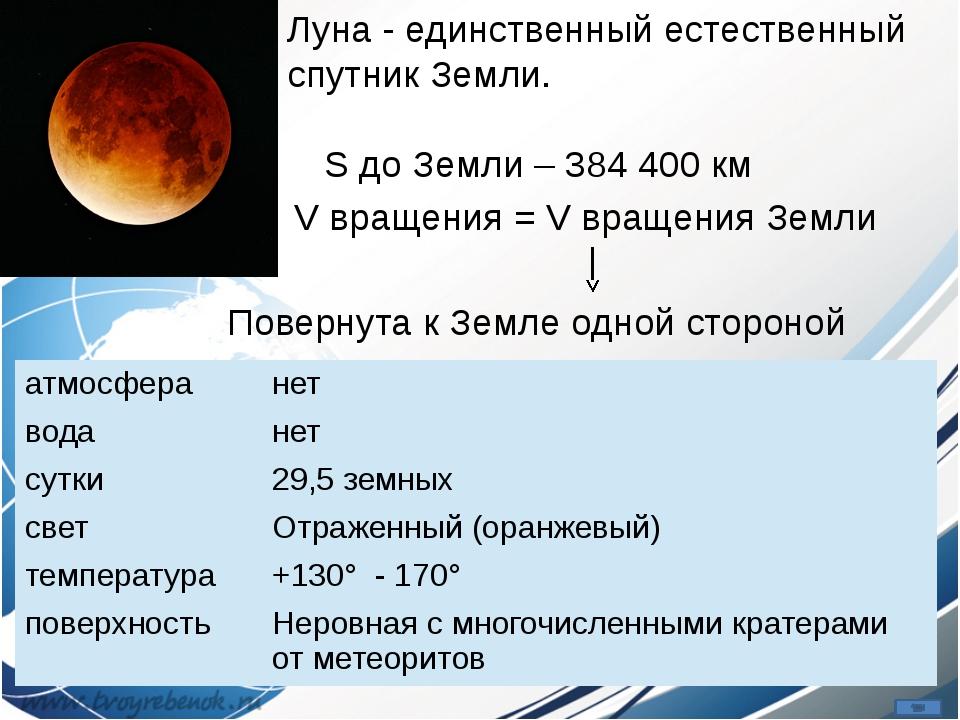 Луна - единственный естественный спутник Земли. S до Земли – 384 400 км V вра...
