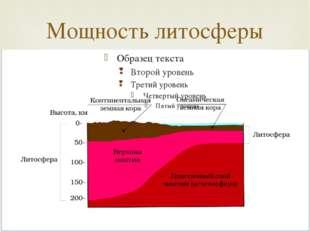Мощность литосферы 