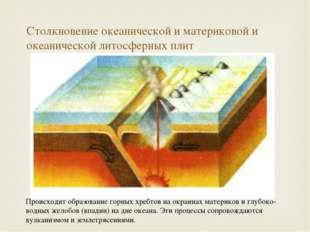 Столкновение океанической и материковой и океанической литосферных плит Проис