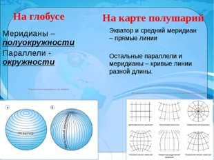 На глобусе Меридианы – полуокружности Параллели - окружности На карте полушар