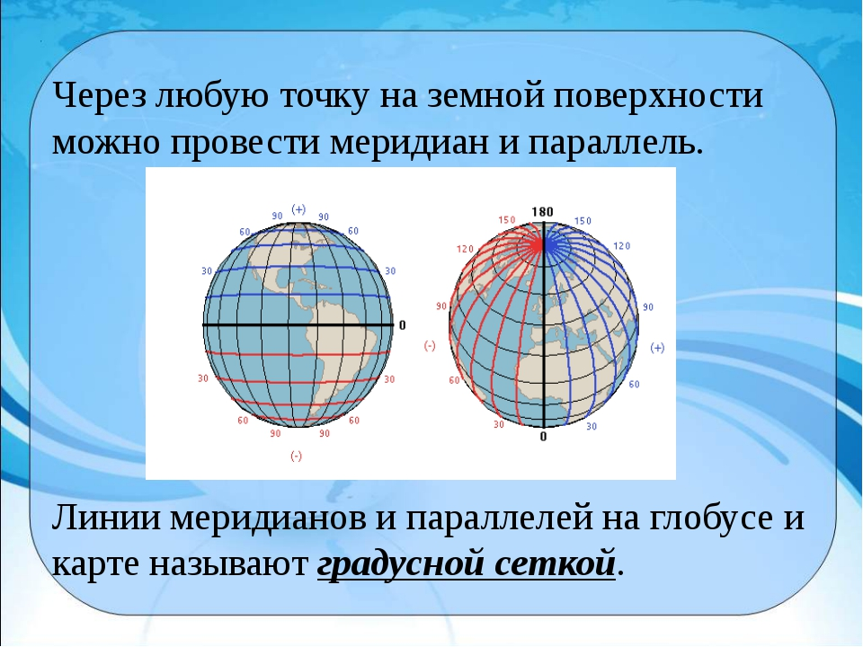 Через любую точку на земной поверхности можно провести меридиан и параллель....