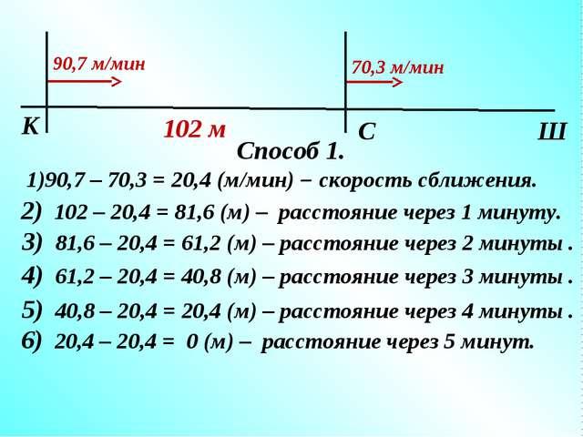 2) 102 – 20,4 = 81,6 (м) – расстояние через 1 минуту. 3) 81,6 – 20,4 = 61,2 (...