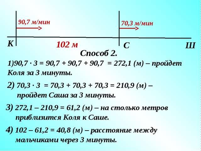 Способ 2. 90,7 · 3 = 90,7 + 90,7 + 90,7 = 272,1 (м) – пройдет Коля за 3 минут...