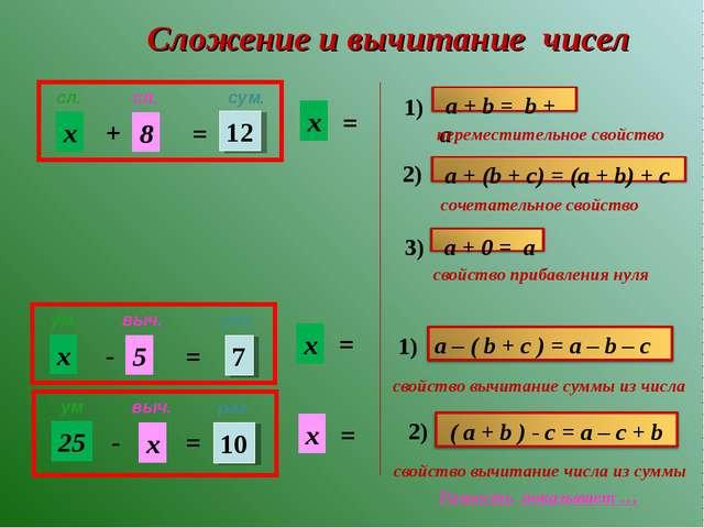 переместительное свойство сочетательное свойство свойство прибавления нуля Сл...