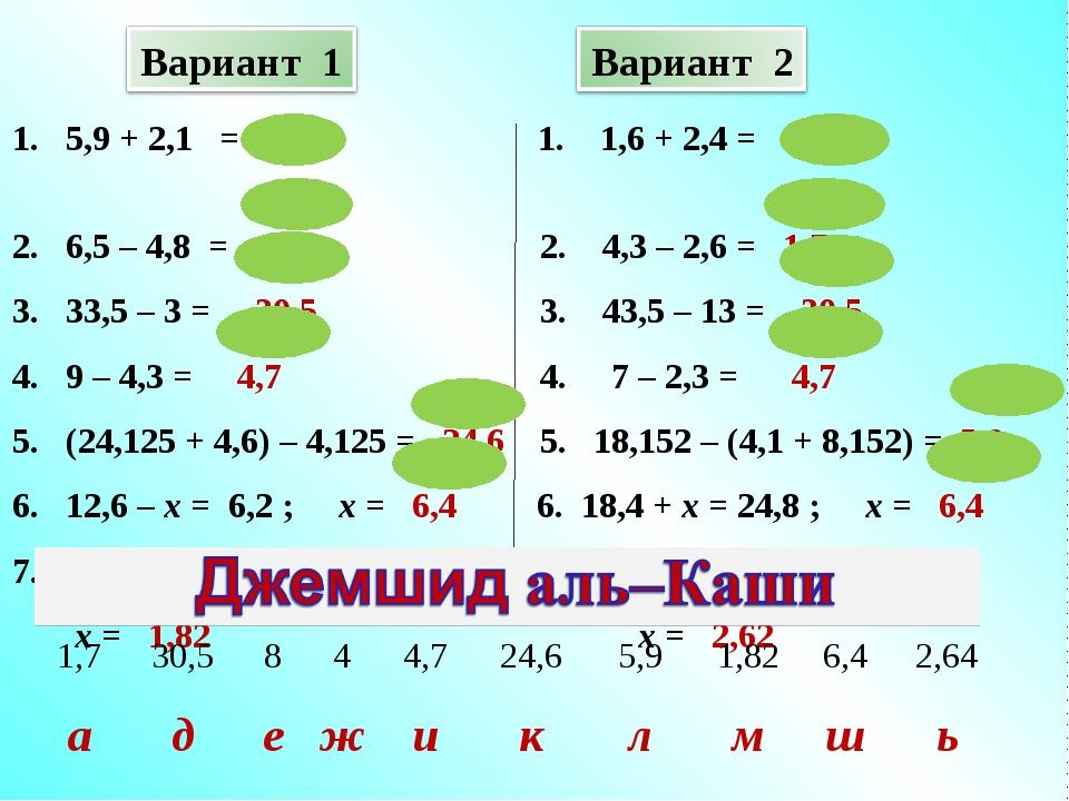1. 5,9 + 2,1 = 8 1. 1,6 + 2,4 = 4 2. 6,5 – 4,8 = 1,7 2. 4,3 – 2,6 = 1,7 3....