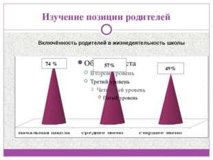 Изучение позиции родителей 74 %% 57% 49% Включённость родителей в жизнедеятел