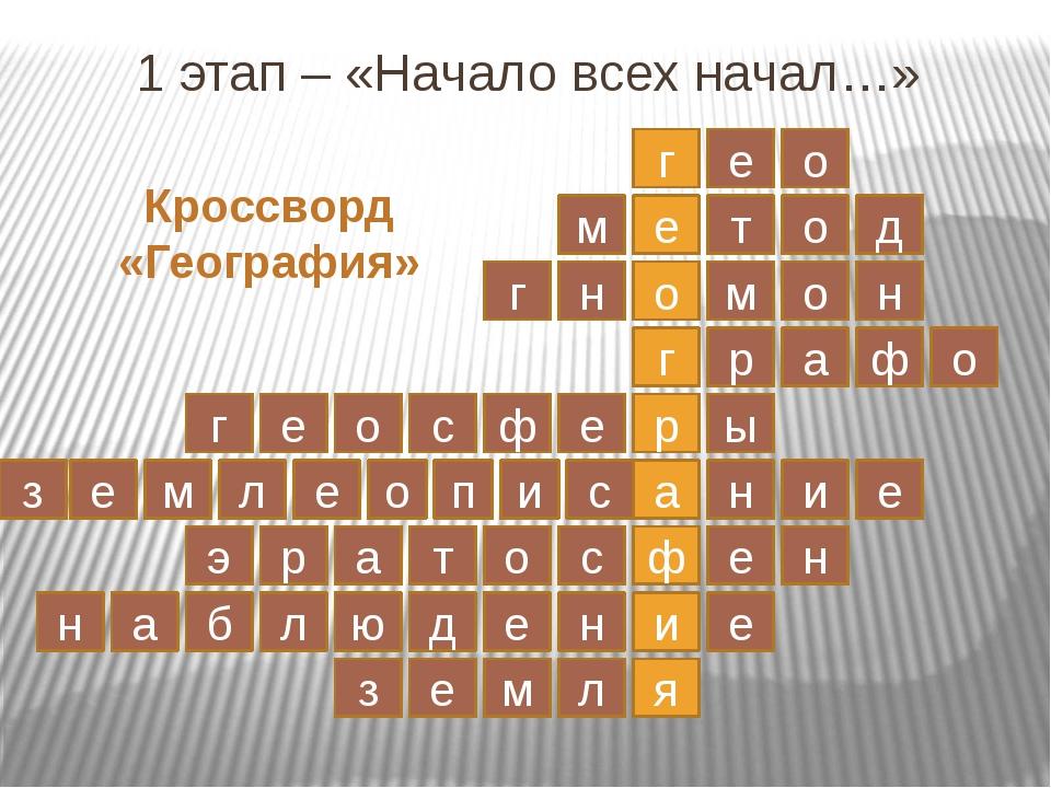 г 1 этап – «Начало всех начал…» е о г р а ф и я е о т о м д м о н н г р а ф о...