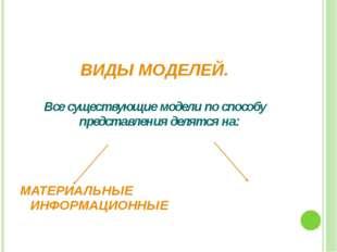 ВИДЫ МОДЕЛЕЙ. Все существующие модели по способу представления делятся на: МА