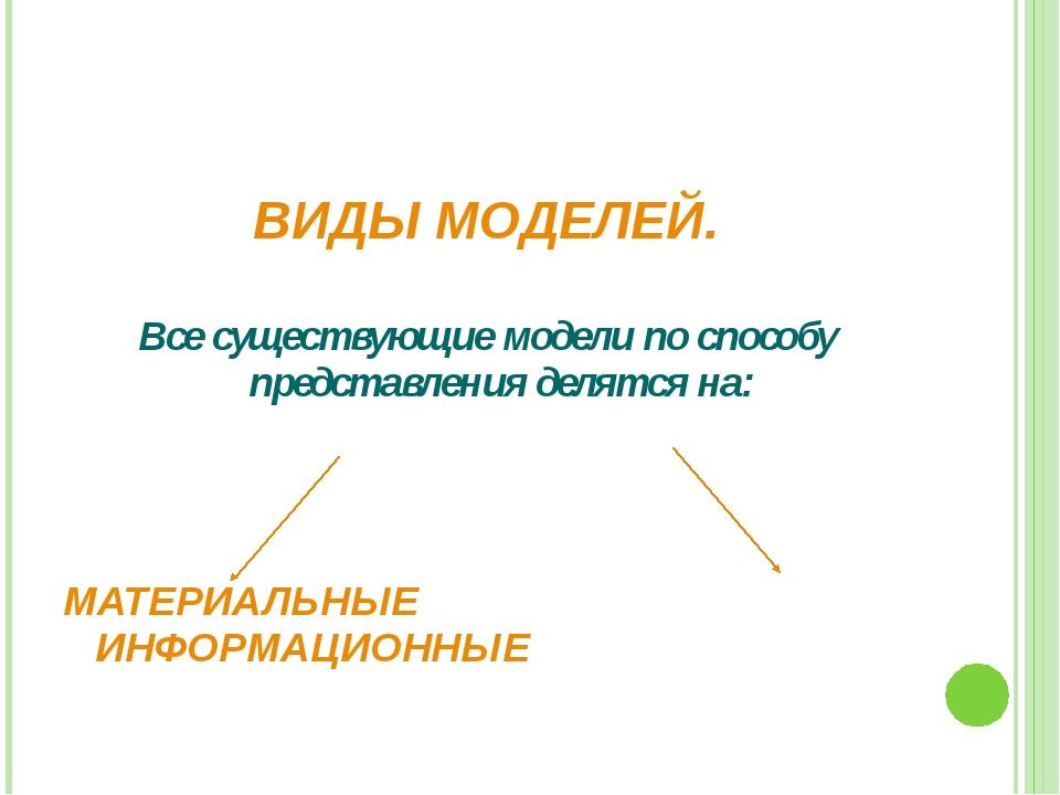 ВИДЫ МОДЕЛЕЙ. Все существующие модели по способу представления делятся на: МА...