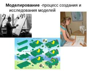 Моделирование -процесс создания и исследования моделей