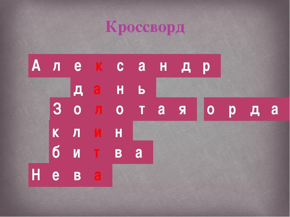 Кроссворд А л е к с а н д р д а н ь З о л о т а я о р д а к л и н б и т в а Н...
