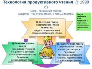 3) После чтения текста – рефлексивное чтение, концептуал. вопросы. Результат