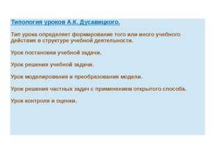Типология уроков А.К.Дусавицкого. Тип урока определяет формирование того или