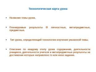Технологическая карта урока Название темы урока. Планируемые результаты  лич